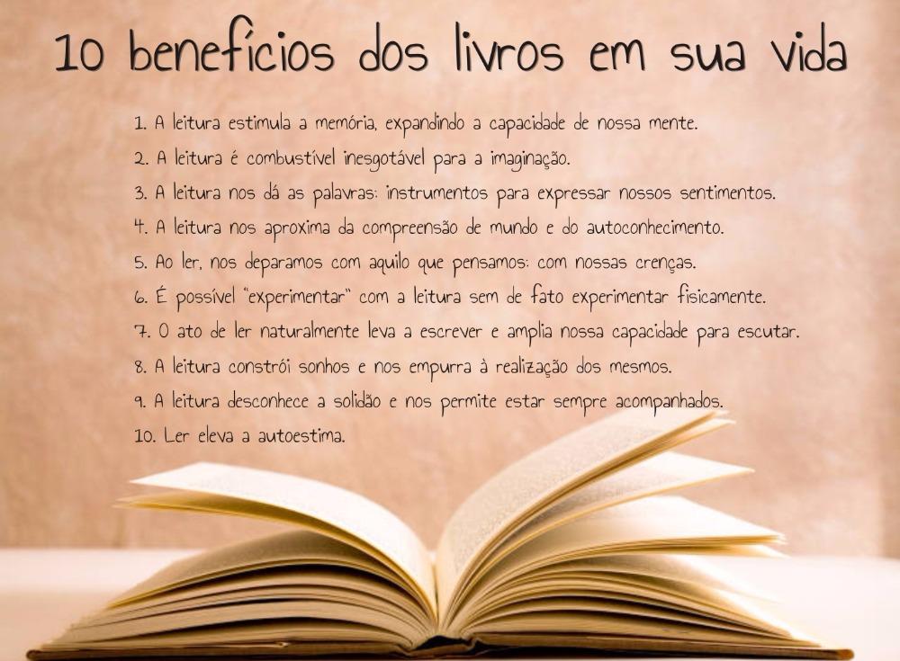 Resultado de imagem para leitura no brasil
